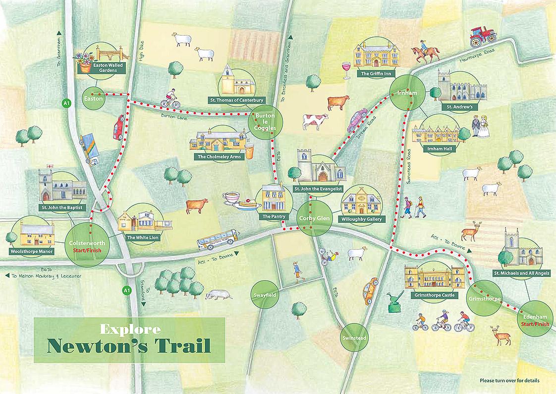 Newtons Trail